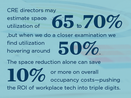 smart workplaces enabled by IoT