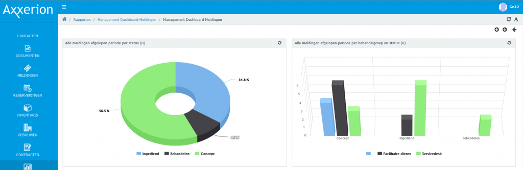 dashboard Axxerion Go! FMIS light met standaard workflows