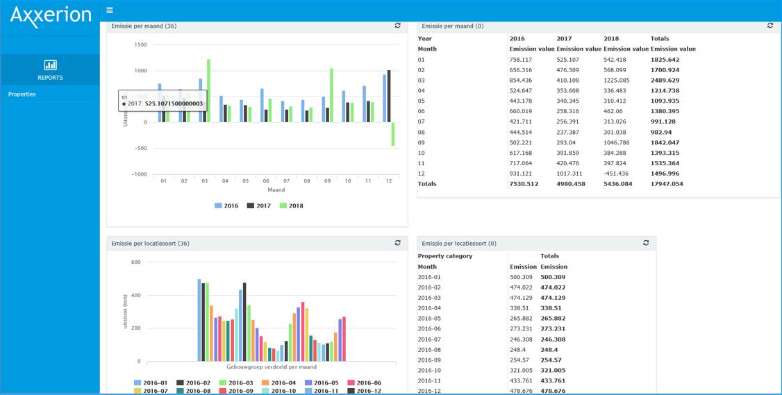 Energiemanagement Software: Energiedaten