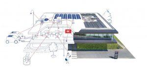 Besix smart building in Dordrecht,the Netherlands